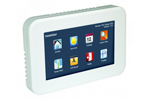 Multizone Touchpad
